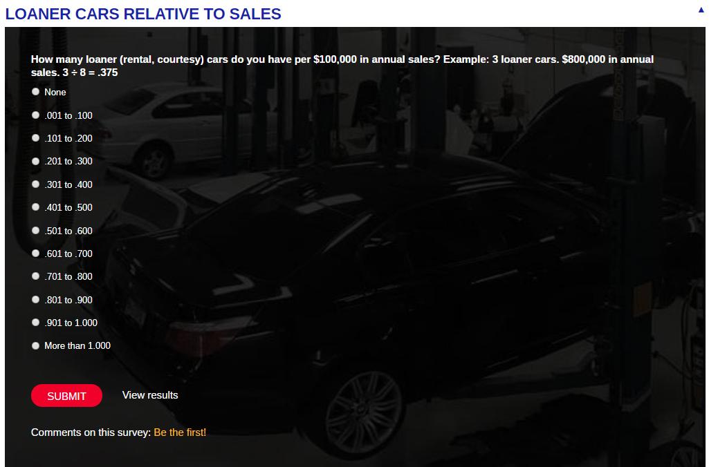 loaner cars poll