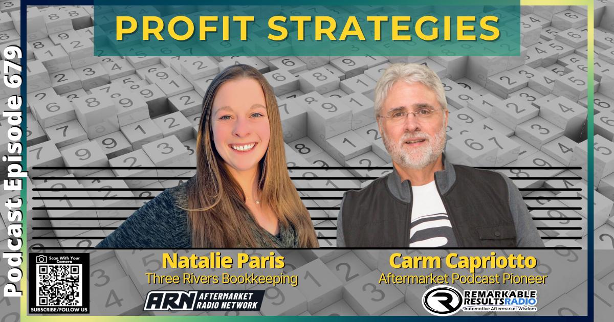 Profit Strategies [RR 679] – AUDIO 33 Minutes